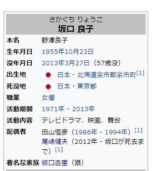 坂口良子ウィキペディア
